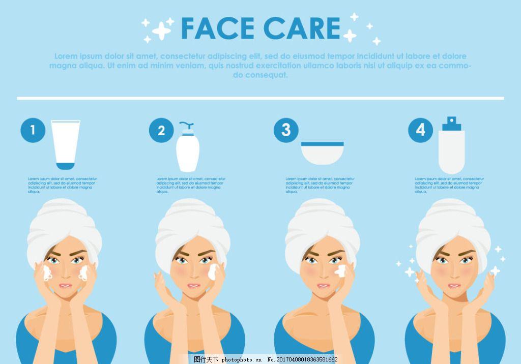 女性护理护肤步骤图
