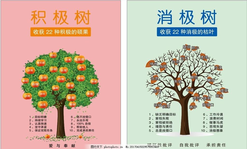 消极树积极树工厂办公室挂画挂图