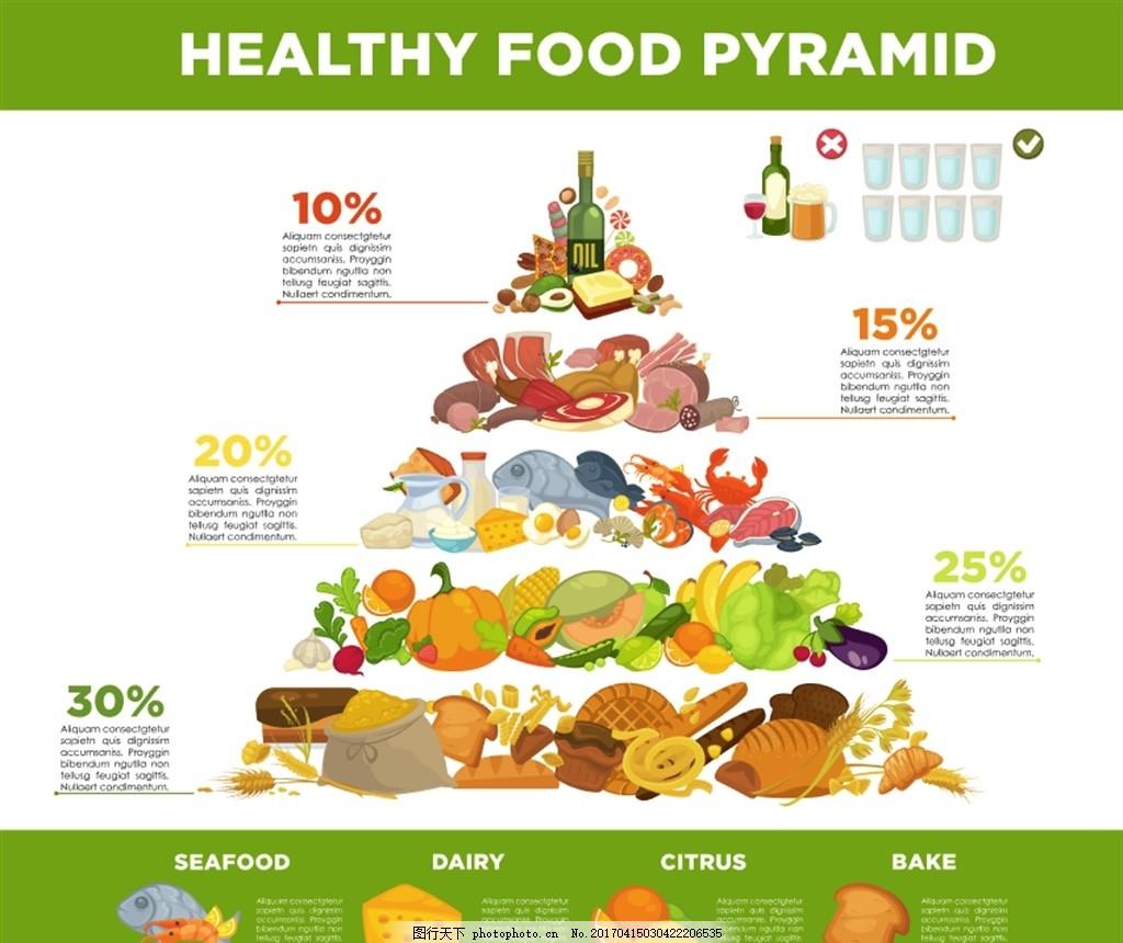 让幼儿营养均衡的饮食方法 如何让宝宝的营养均衡