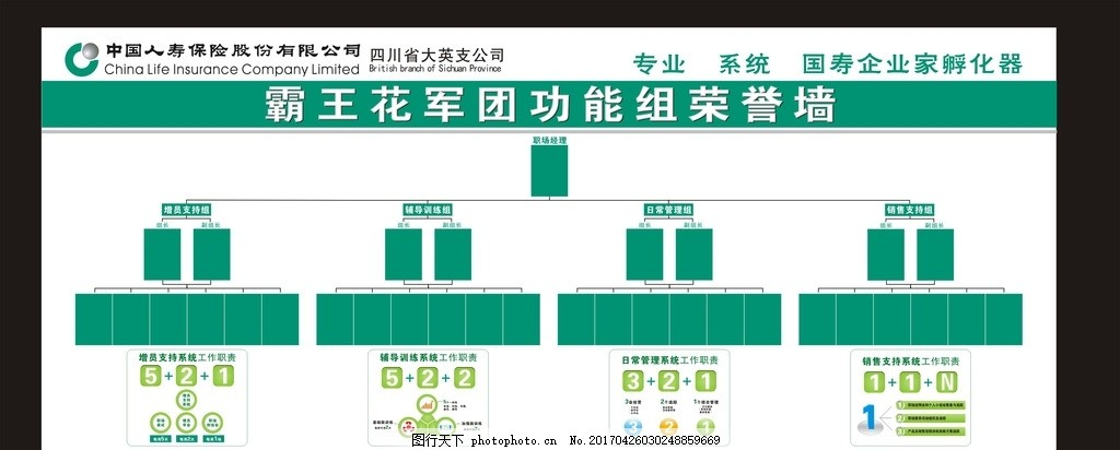 中国人寿荣誉墙 组织结构图 工作职责