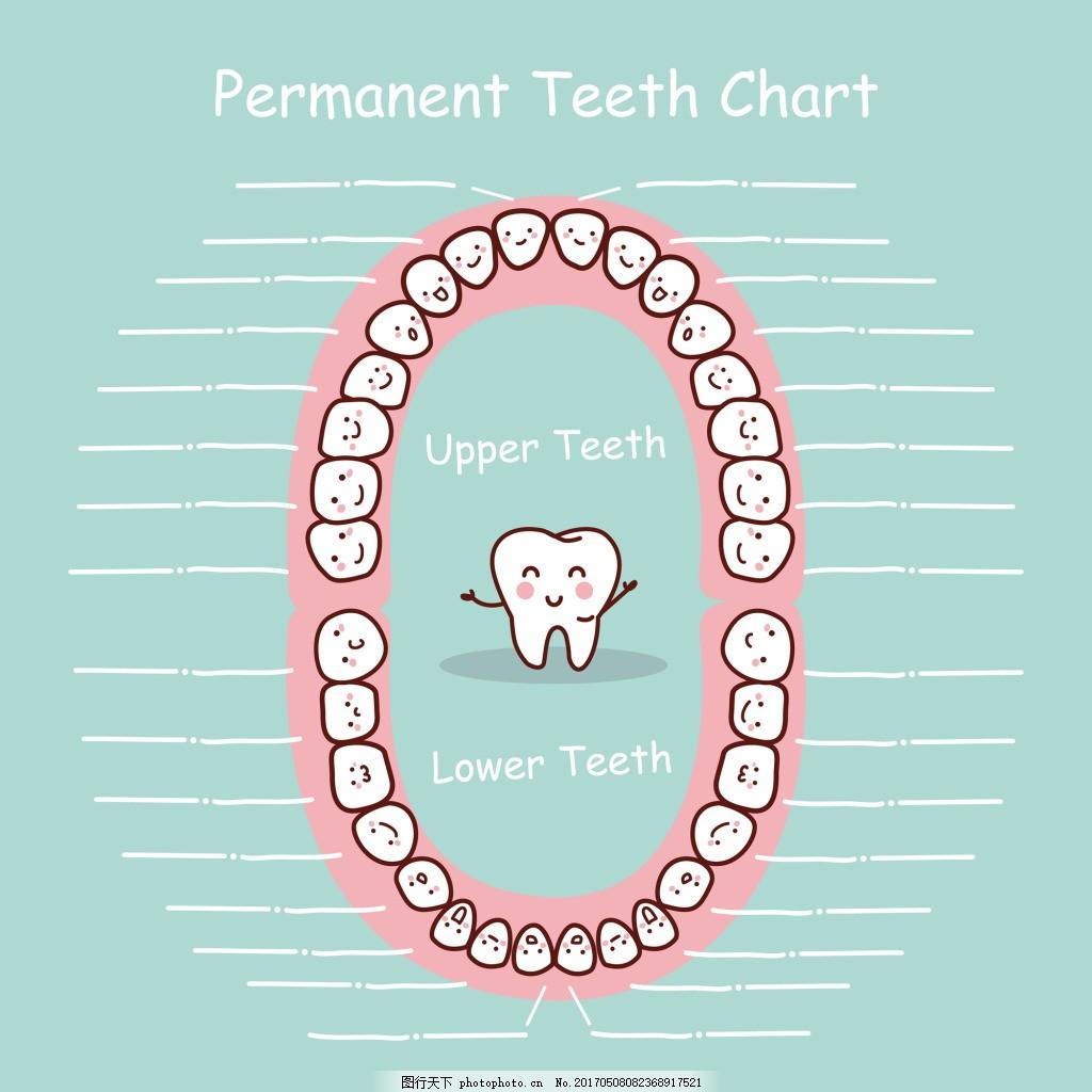 嘴巴卡通可爱小牙齿扁平画矢量素材