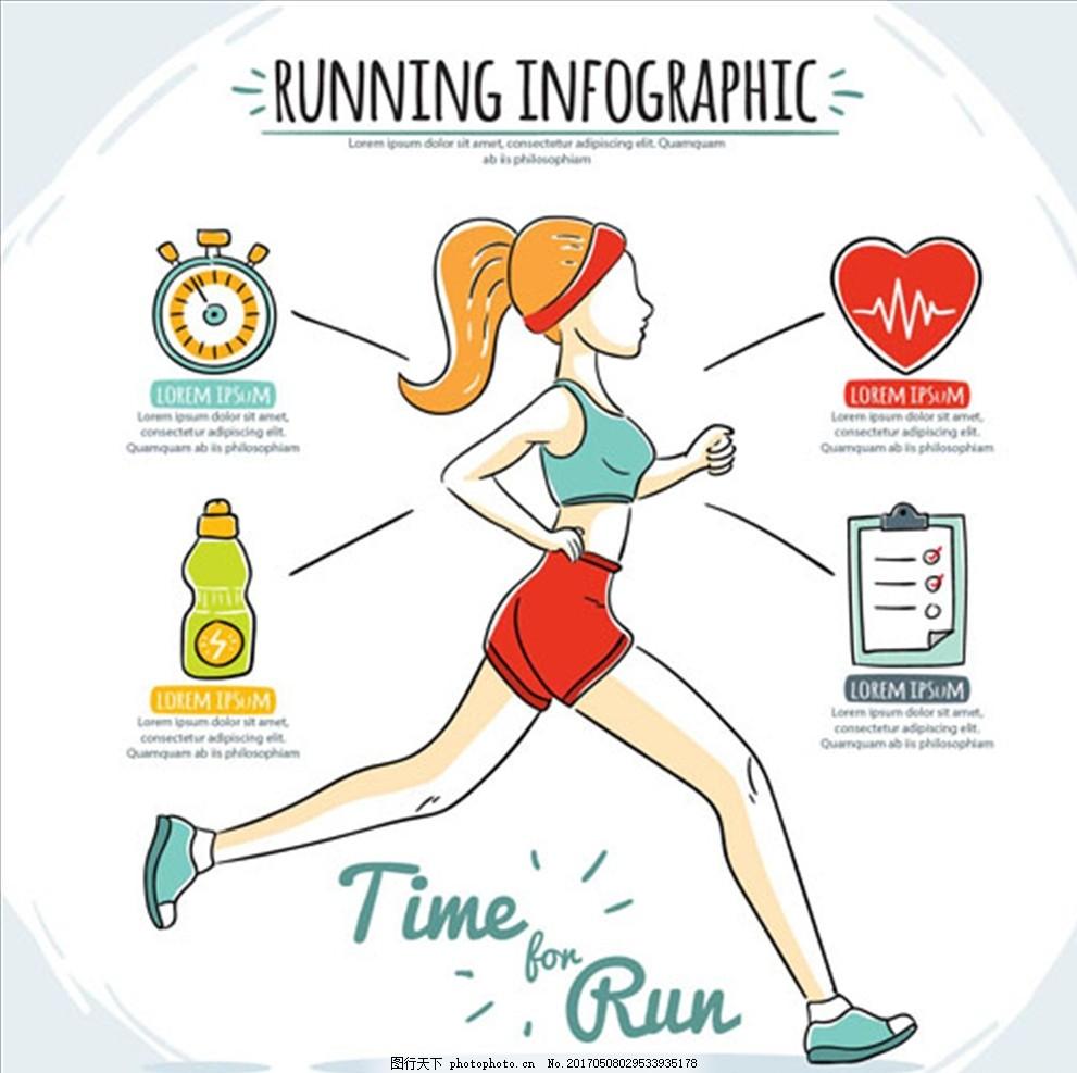 手绘卡通女孩跑步信息 跑步活动 跑步活动海报 全民跑步 全民跑步节