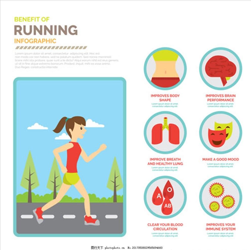 卡通女性跑步运动信息图表图片