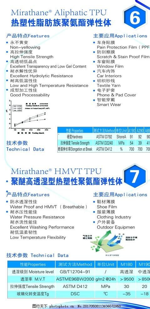 工业展板 蓝色展板背景 六边形背景 画册排版 中英文画册 设计 广告