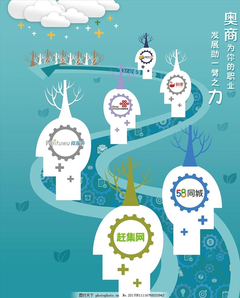 招聘创意海报 扁平化 人头 云彩 树木 广告设计 海报设计