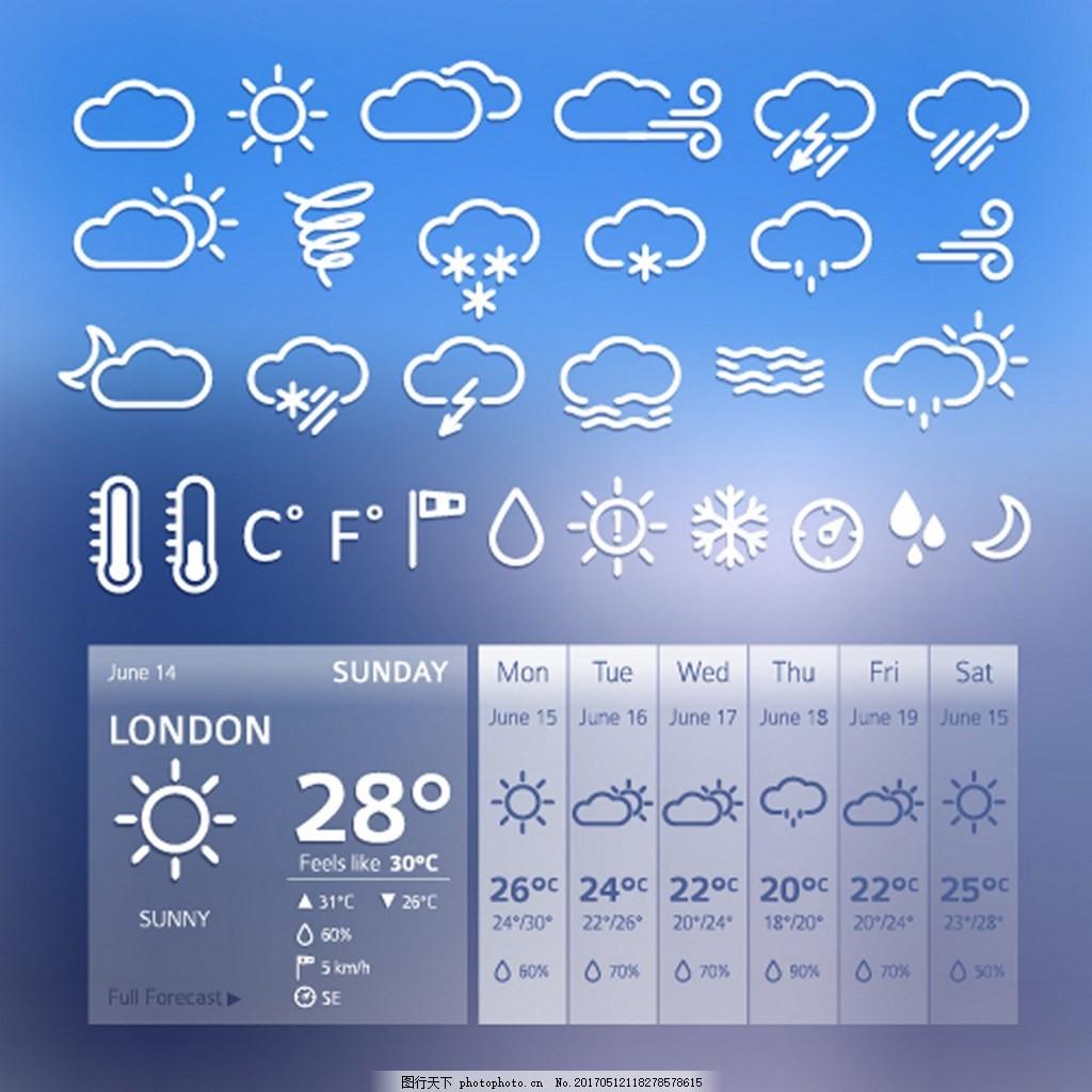 天气符号矢量背景 天气 符号 天气预报 矢量背景图片