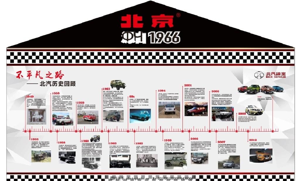 北京汽车车展文化墙