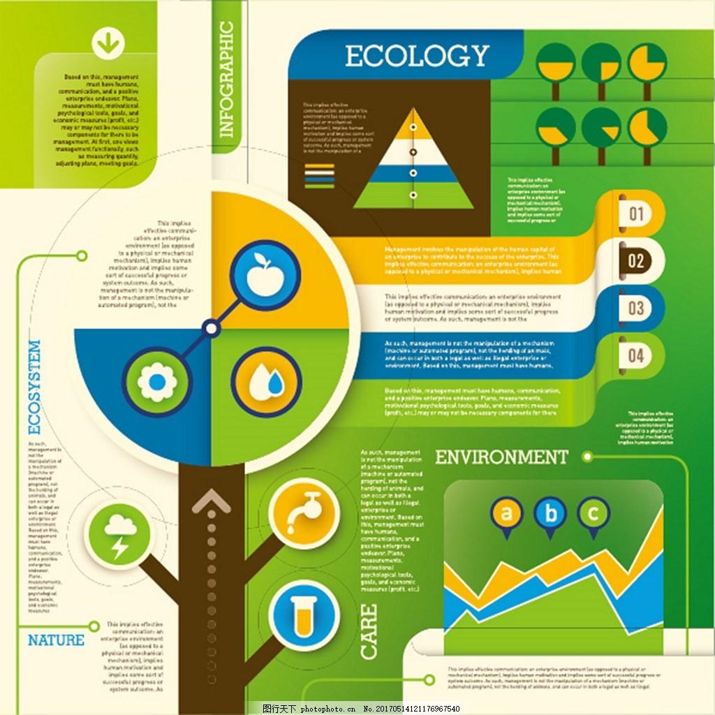 绿色商业信息创意设计图 广告背景 背景素材 素材免费下载