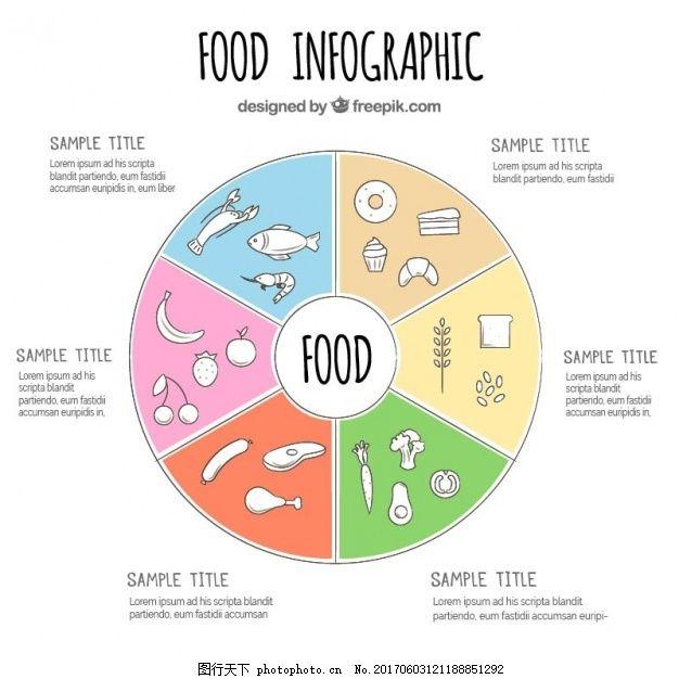 手绘食品信息图表 图表 食品 商业 手 模板 鱼 手绘 健康 营销 图形