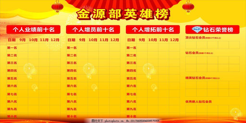 中国平安展板 英雄榜 钻石 喜庆