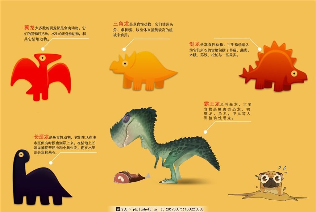 恐龙知识手抄报