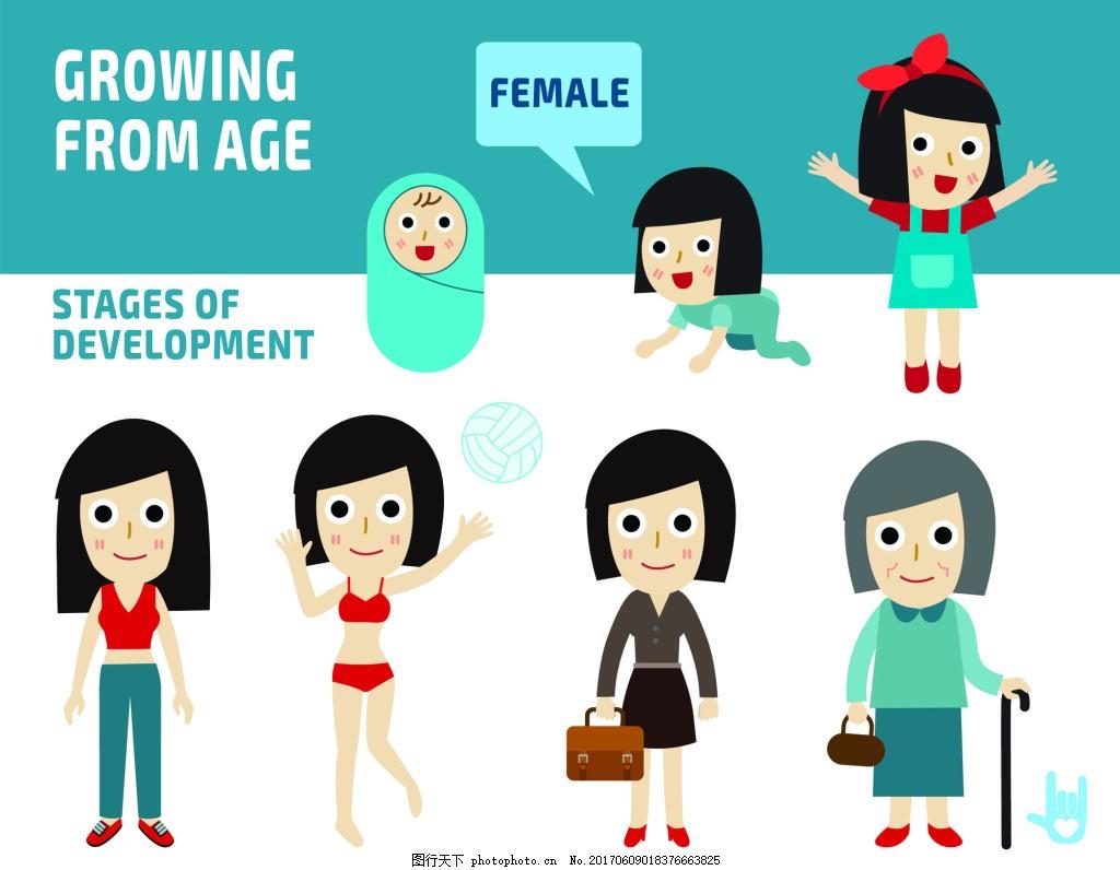 一个女生的成长史q版人物形象设计矢量 小宝宝 工作 动漫 卡通图片