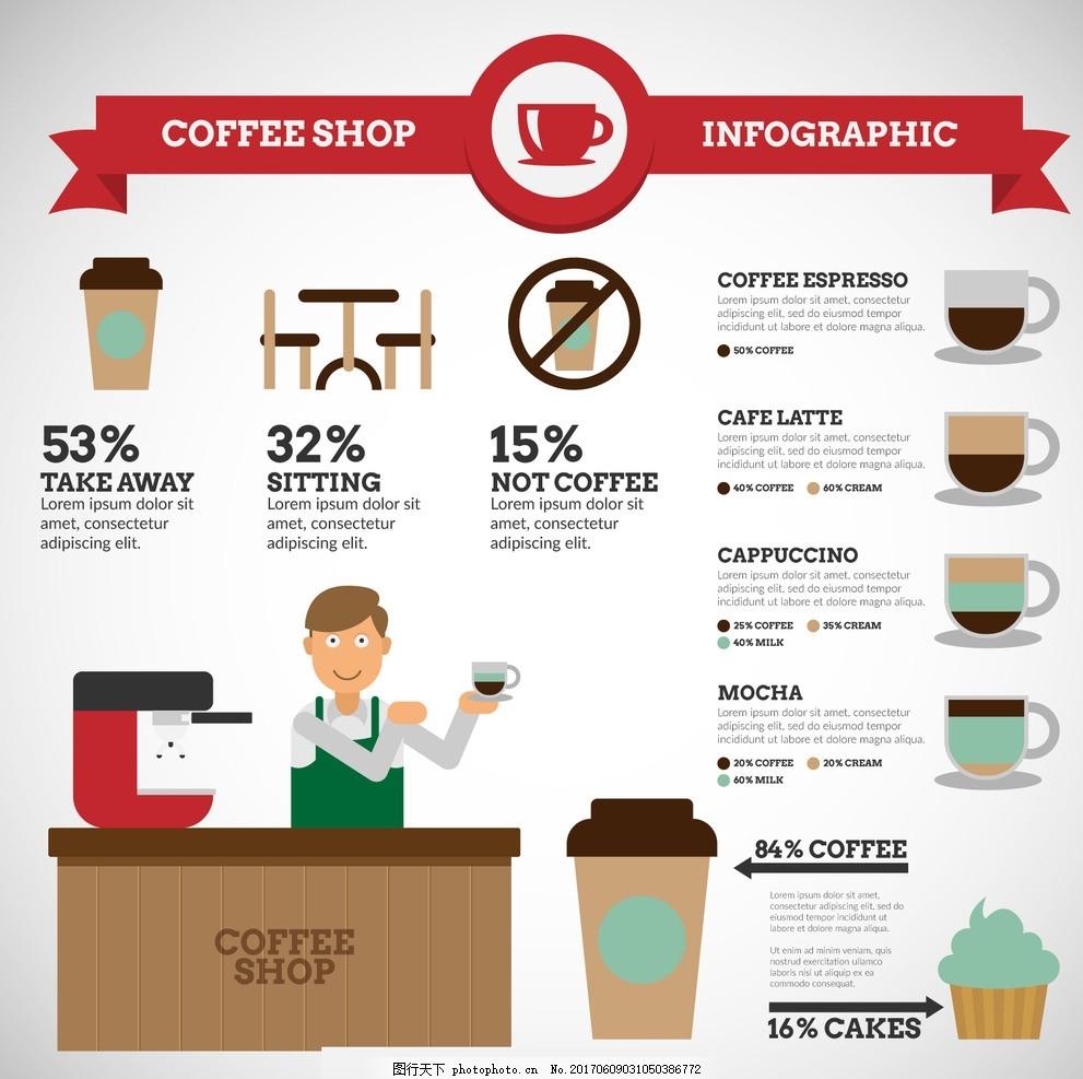 星巴克信息图表 咖啡 蛋糕 图形 平面 流程 数据 要素