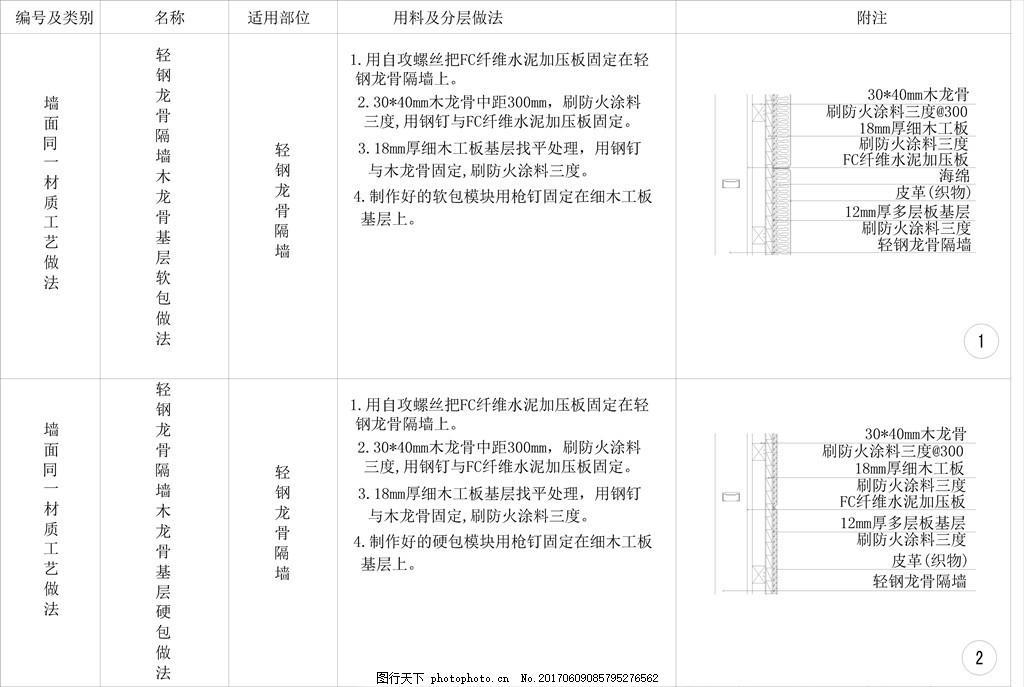 轻钢龙骨做法隔墙包类软硬cad上海建筑设计研究院贵阳分公司地址图片