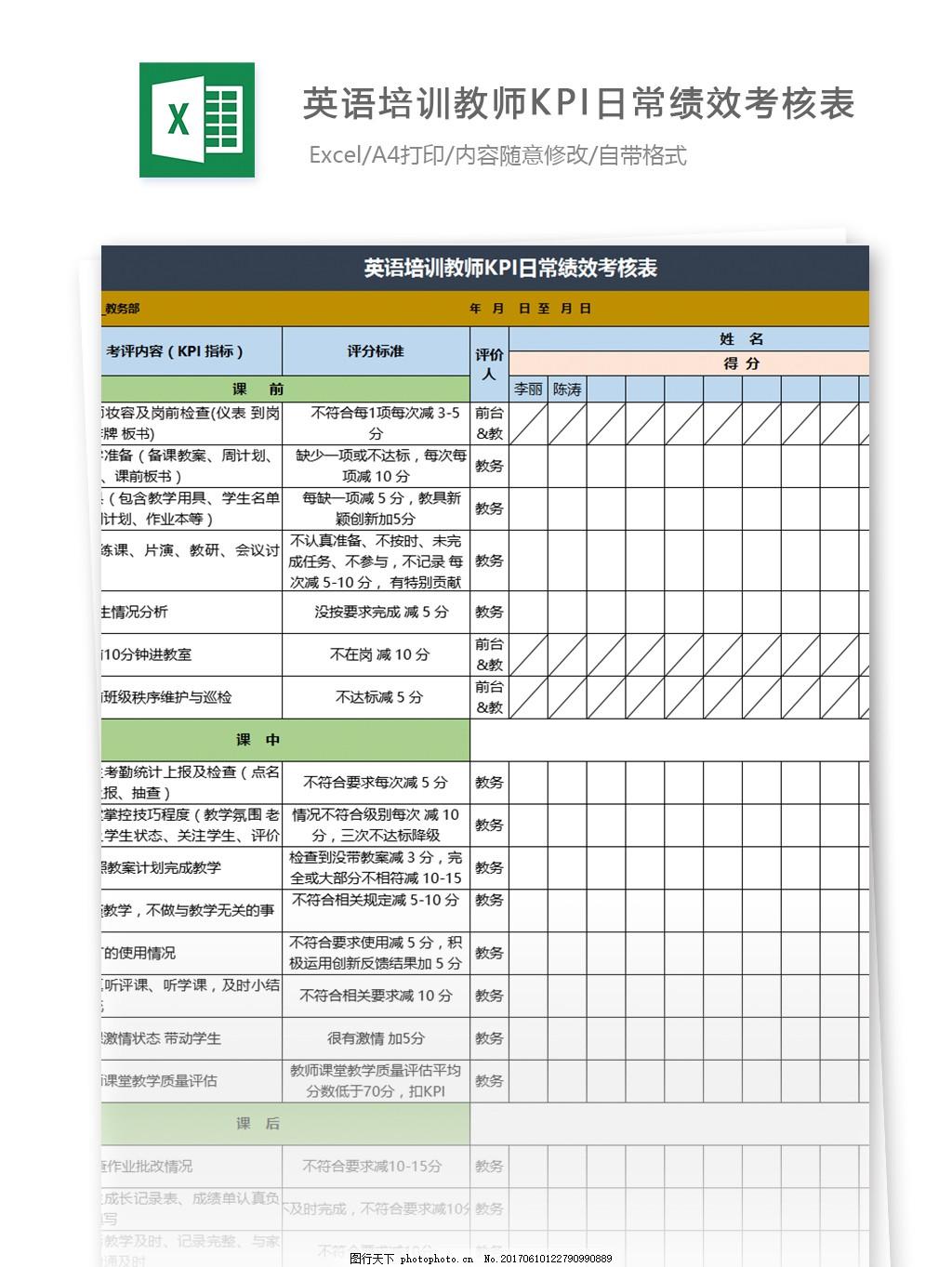 客服部kpi考核表_设计部门kpi_设计部门kpi分享展示