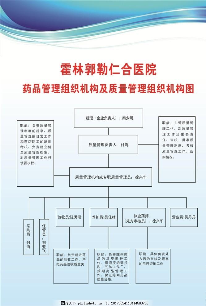 医院组织结构图 组织机 蓝色 图板 广告 广告设计 展板模板