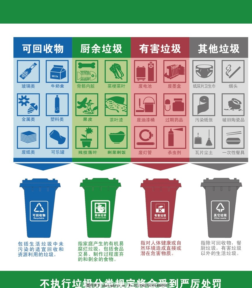 厨余垃圾分类图片_垃圾分类图片_公共标识标志_标志图标_图行天下图库