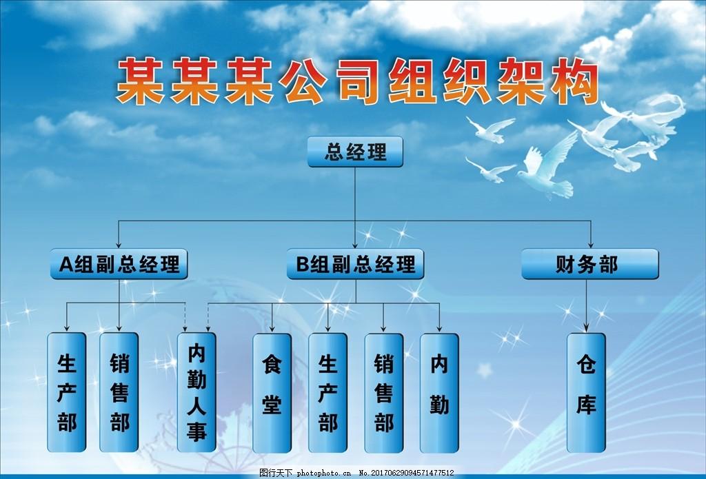组织架构 公司职务结构 结构图 蓝色背景 展板 广告设计