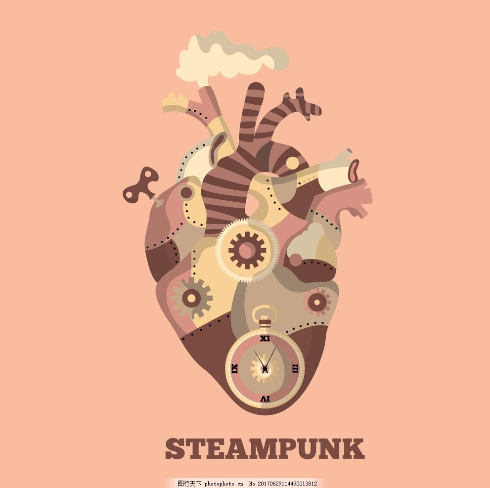 机械心脏在蒸汽朋克设计图片