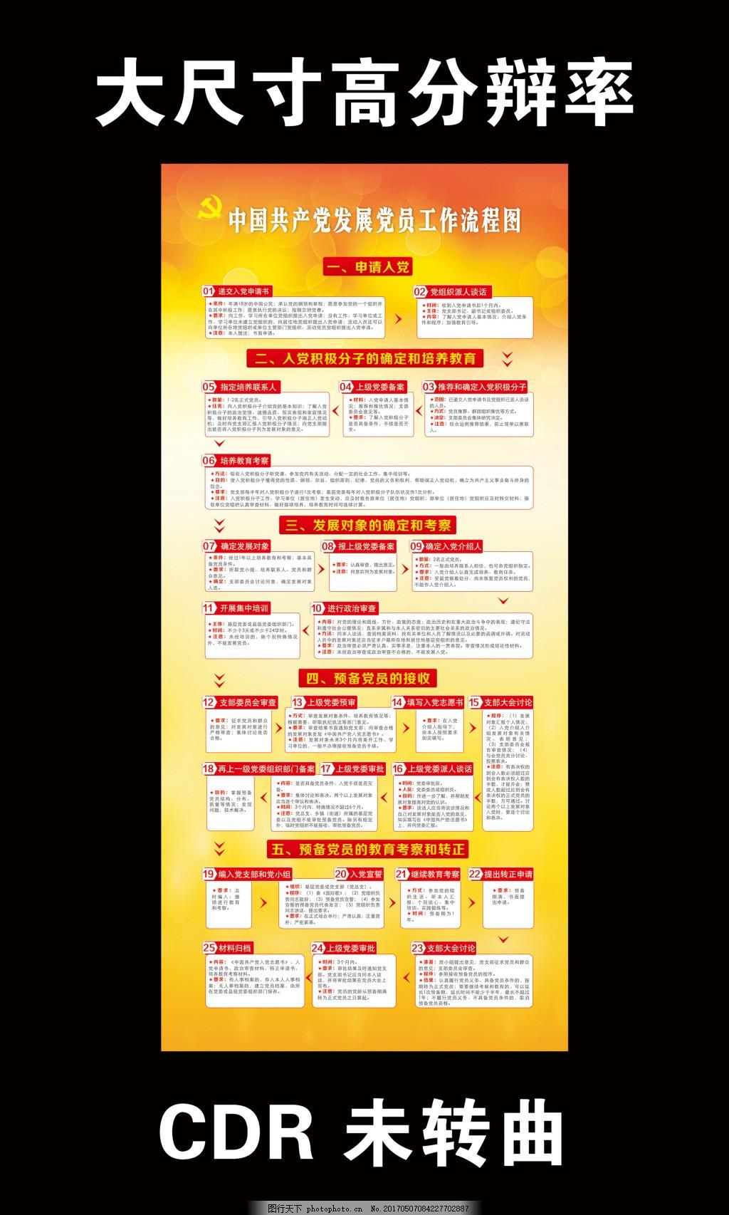 创卫宣传栏内容_中国共产党发展党员工作流程图图片_党建展板展架_展板展架-图 ...